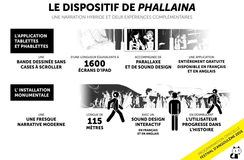 PHALLAINA_app
